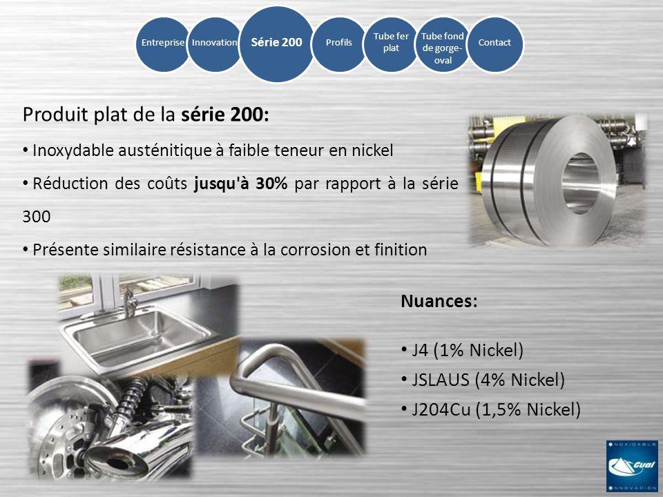 Produit plat de la série 200: Inoxydable austénitique à faible teneur en nickel Réduction des coûts jusqu'à 30% par rapport à la série 300 Présente si