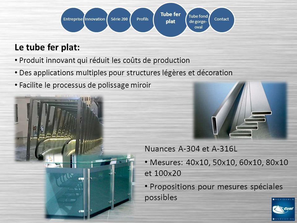 InnovationSérie 200ProfilsEntreprise Tube fer plat Le tube fer plat: Produit innovant qui réduit les coûts de production Des applications multiples po