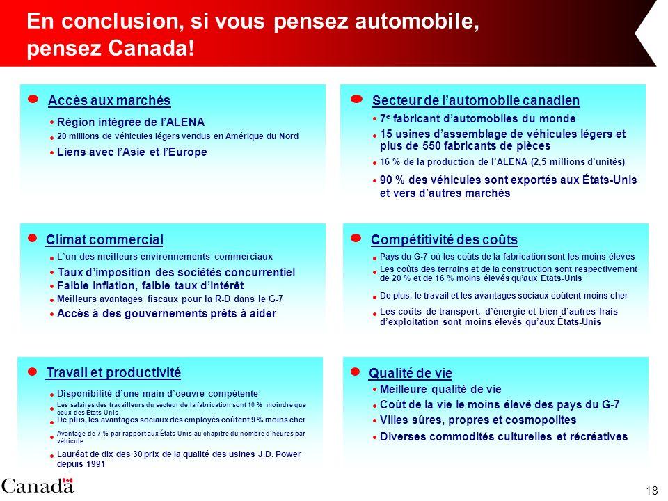 18 En conclusion, si vous pensez automobile, pensez Canada! Accès aux marchés 20 millions de véhicules légers vendus en Amérique du Nord Compétitivité