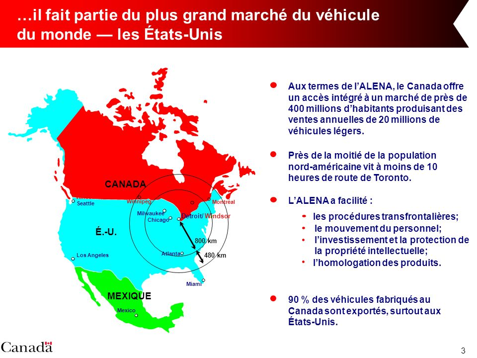 3 …il fait partie du plus grand marché du véhicule du monde les États-Unis Los Angeles Detroit/Windsor Chicago Milwaukee Atlanta Vancouver Toronto Montréal Seattle Miami Mexico Winnipeg 800 km 480 km CANADA É.-U.