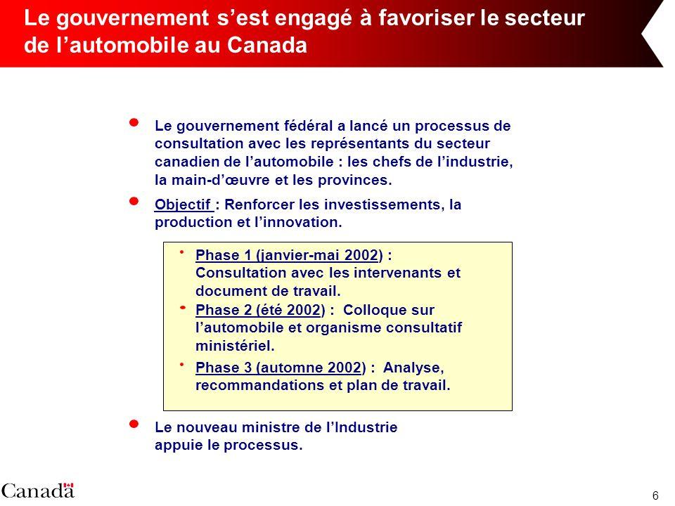 6 Le gouvernement sest engagé à favoriser le secteur de lautomobile au Canada Le nouveau ministre de lIndustrie appuie le processus. Phase 1 (janvier-