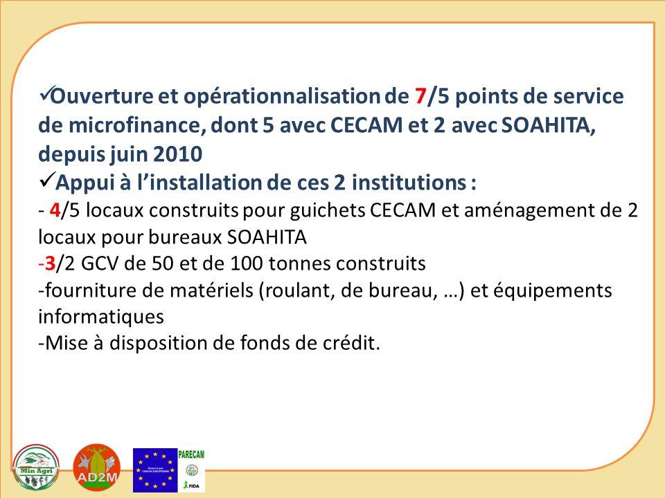 Ouverture et opérationnalisation de 7/5 points de service de microfinance, dont 5 avec CECAM et 2 avec SOAHITA, depuis juin 2010 Appui à linstallation