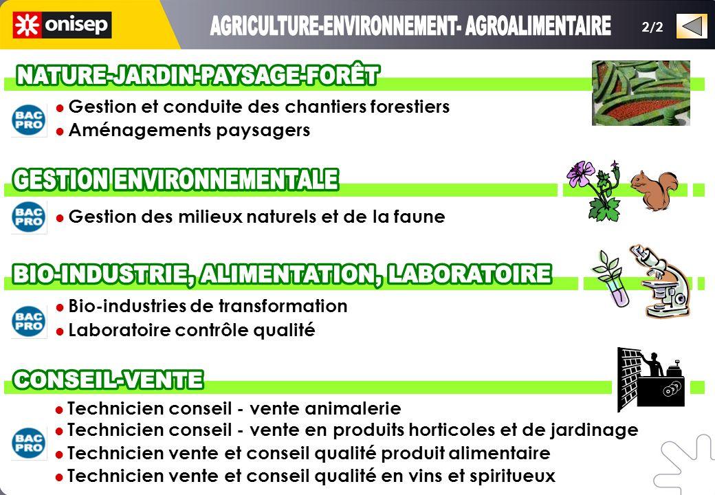 Bio-industries de transformation Laboratoire contrôle qualité 2/2 Gestion des milieux naturels et de la faune Gestion et conduite des chantiers forest