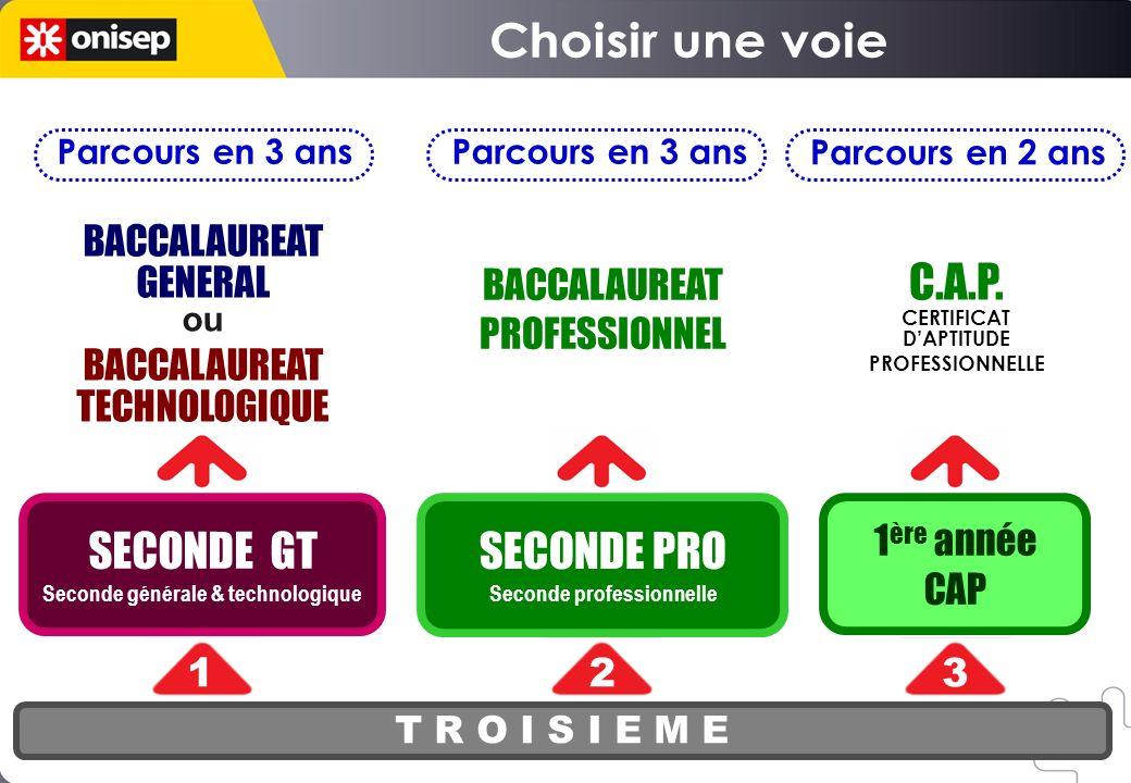 4/7 Présentation des grandes voies de formation après la 3 e Télécharger ce document www.onisep.fr/Guides-d-orientationwww.onisep.fr/Guides-d-orientation