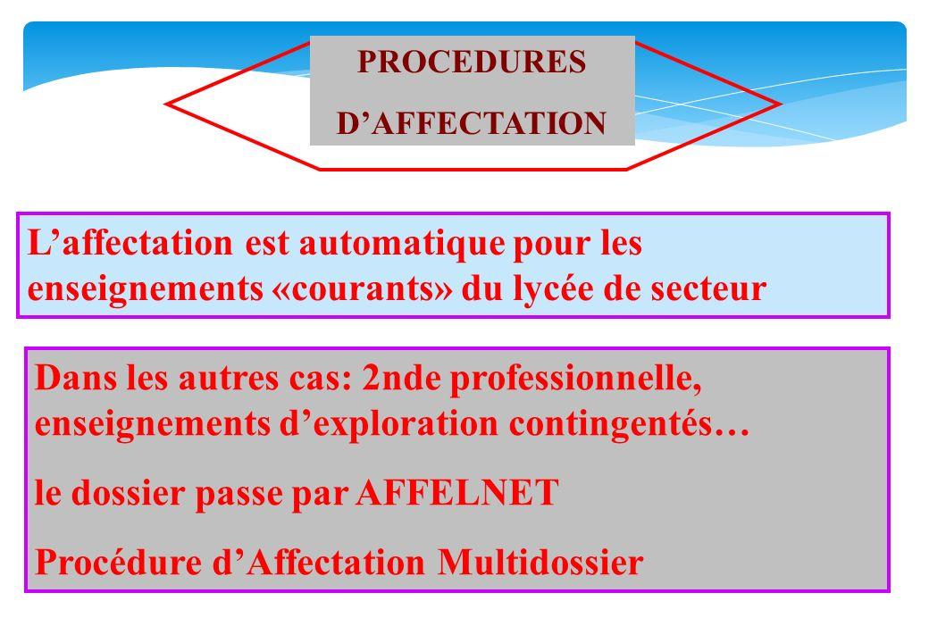 PROCEDURES DAFFECTATION Laffectation est automatique pour les enseignements «courants» du lycée de secteur Dans les autres cas: 2nde professionnelle,