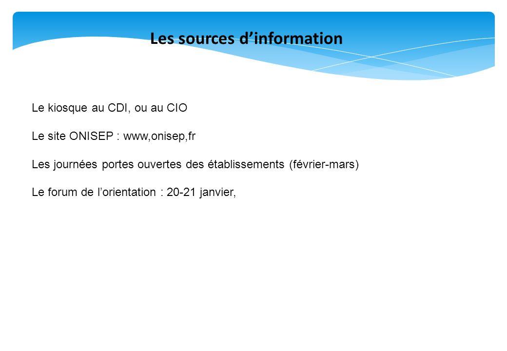 Les sources dinformation Le kiosque au CDI, ou au CIO Le site ONISEP : www,onisep,fr Les journées portes ouvertes des établissements (février-mars) Le