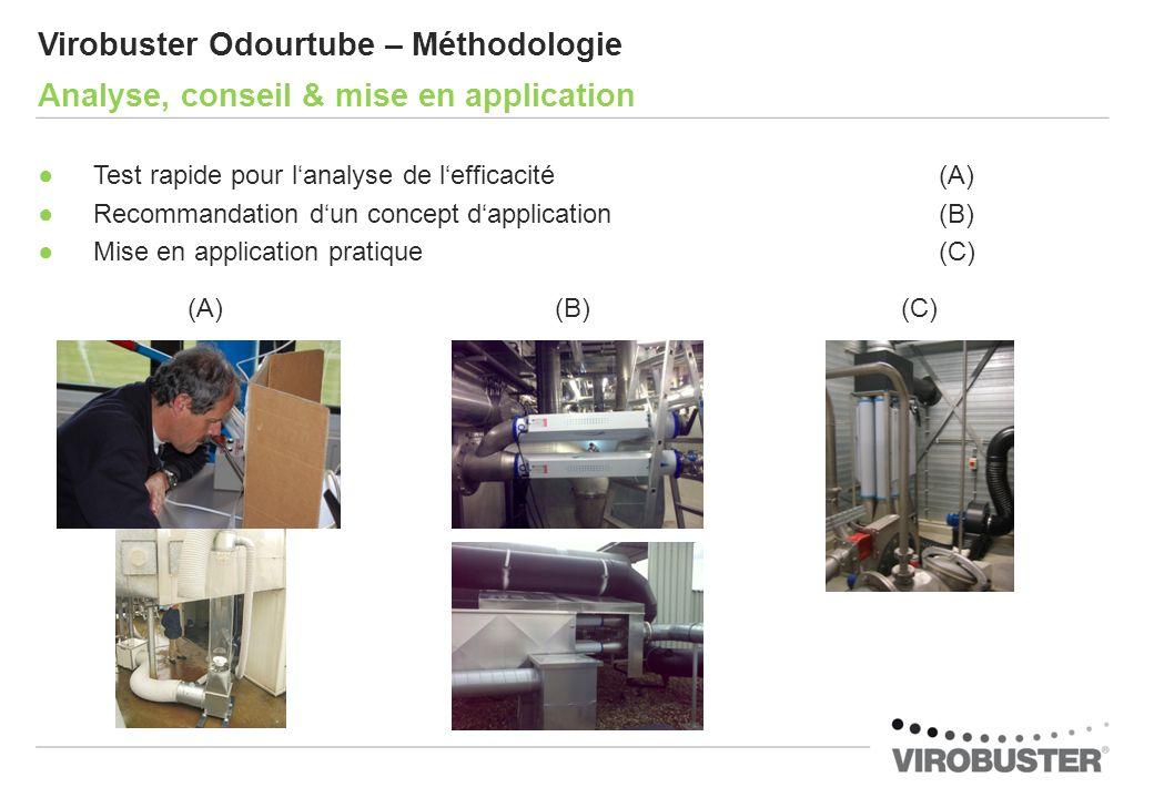 Test rapide pour lanalyse de lefficacité(A) Recommandation dun concept dapplication(B) Mise en application pratique(C) (A) (B) (C) Virobuster Odourtub