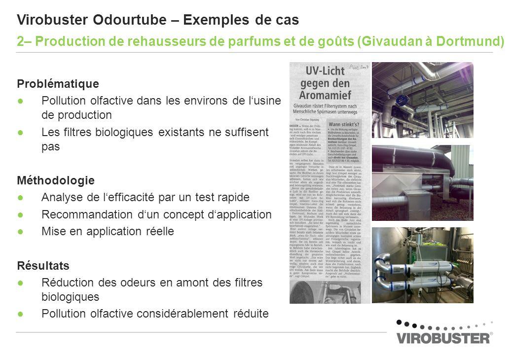 Problématique Pollution olfactive dans les environs de lusine de production Les filtres biologiques existants ne suffisent pas Méthodologie Analyse de