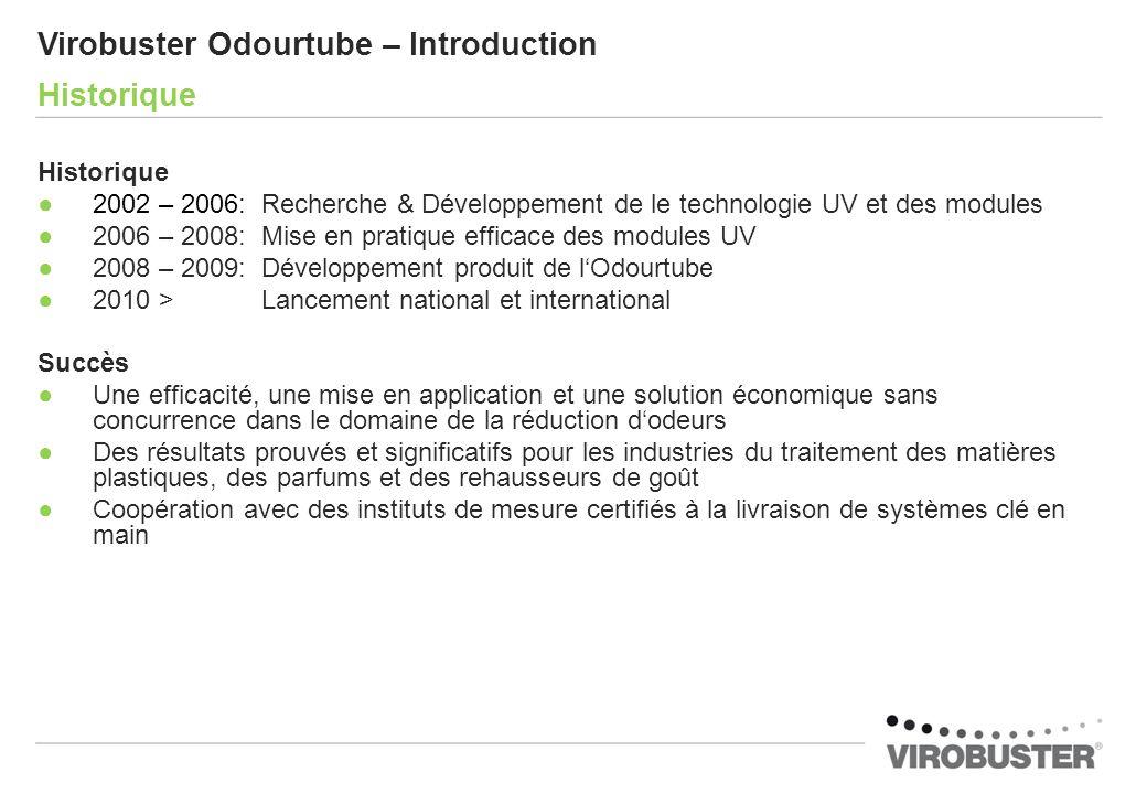 Historique 2002 – 2006:Recherche & Développement de le technologie UV et des modules 2006 – 2008:Mise en pratique efficace des modules UV 2008 – 2009:
