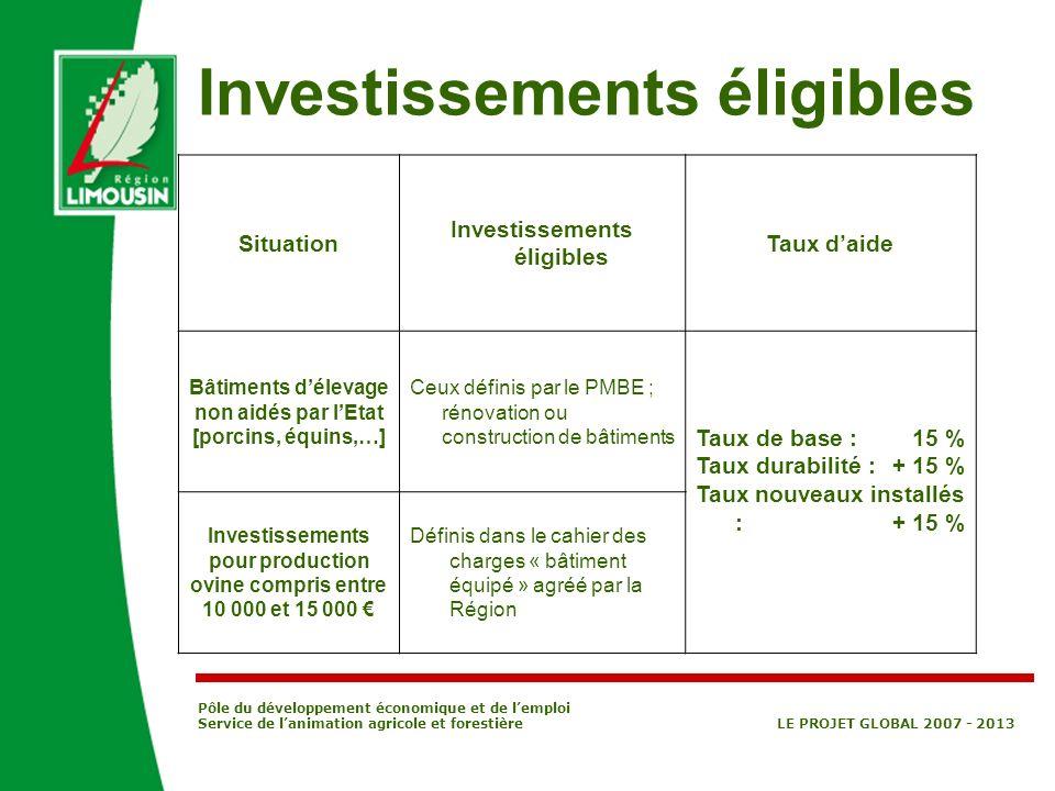 Pôle du développement économique et de lemploi Service de lanimation agricole et forestière LE PROJET GLOBAL 2007 - 2013 Situation Investissements éli