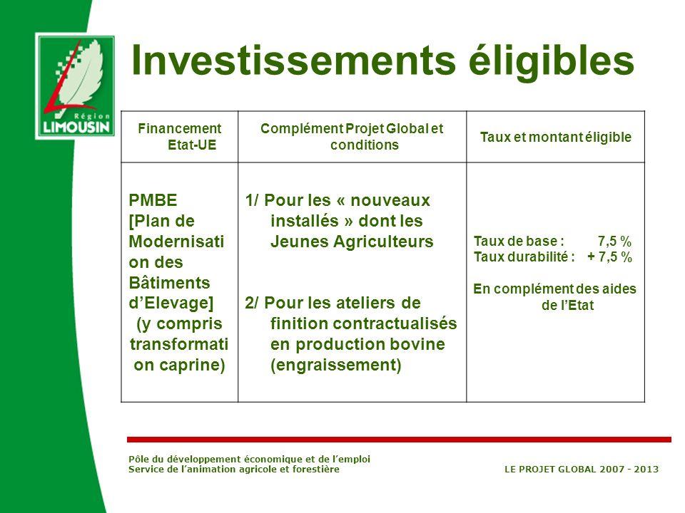 Pôle du développement économique et de lemploi Service de lanimation agricole et forestière LE PROJET GLOBAL 2007 - 2013 Financement Etat-UE Complémen