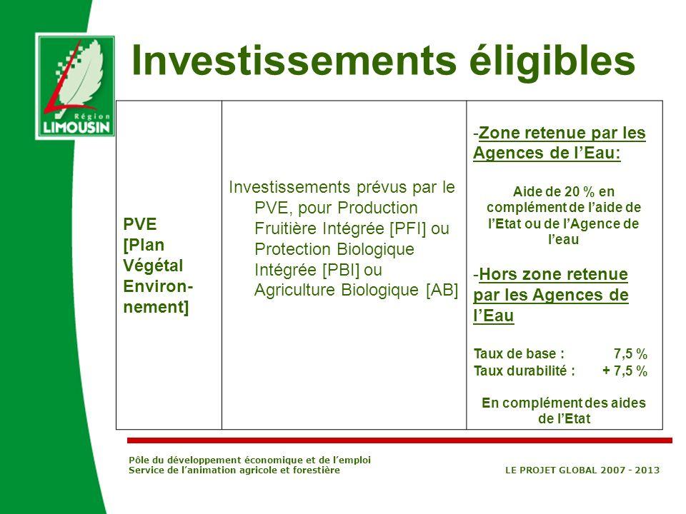 Pôle du développement économique et de lemploi Service de lanimation agricole et forestière LE PROJET GLOBAL 2007 - 2013 PVE [Plan Végétal Environ- ne