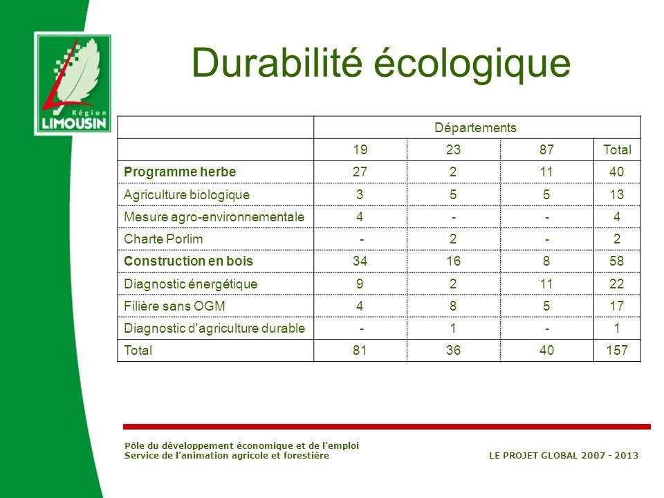 Pôle du développement économique et de lemploi Service de lanimation agricole et forestière LE PROJET GLOBAL 2007 - 2013 Durabilité écologique Départe