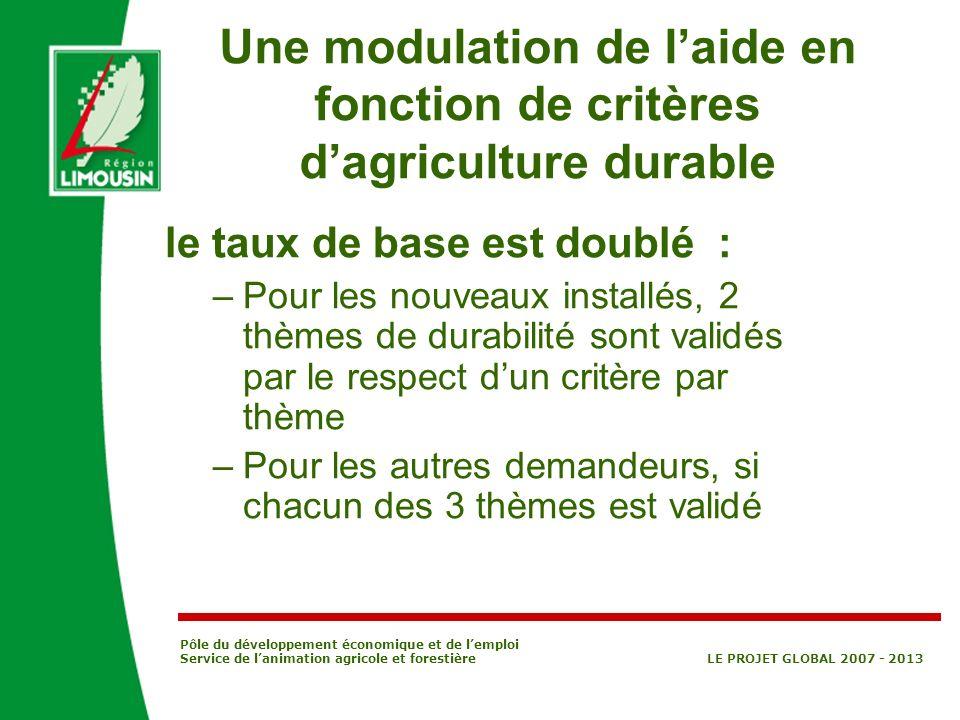 Pôle du développement économique et de lemploi Service de lanimation agricole et forestière LE PROJET GLOBAL 2007 - 2013 a/ Durabilité économique : Appartenir à une organisation de producteurs et produire sous Signes Officiels de Qualité [SOQ].