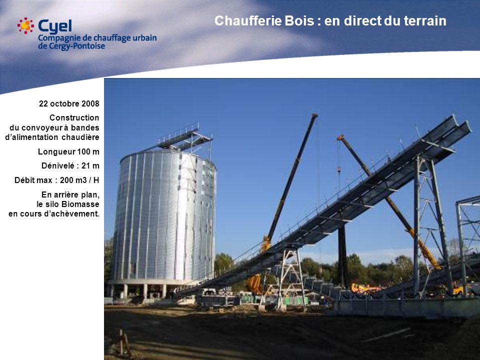 22 octobre 2008 Construction du convoyeur à bandes dalimentation chaudière Longueur 100 m Dénivelé : 21 m Débit max : 200 m3 / H En arrière plan, le s