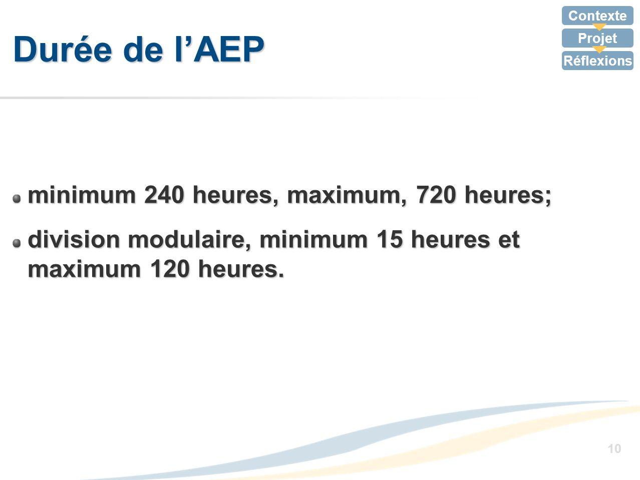 Contexte Projet Réflexions 10 Durée de lAEP minimum 240 heures, maximum, 720 heures; division modulaire, minimum 15 heures et maximum 120 heures.