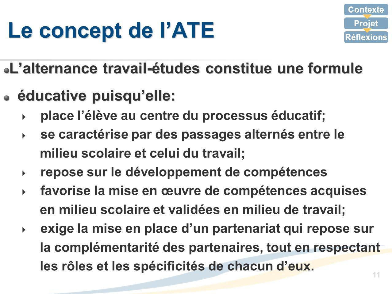 Contexte Projet Réflexions 11 Le concept de lATE Lalternance travail-études constitue une formule éducative puisquelle: éducative puisquelle: place lé
