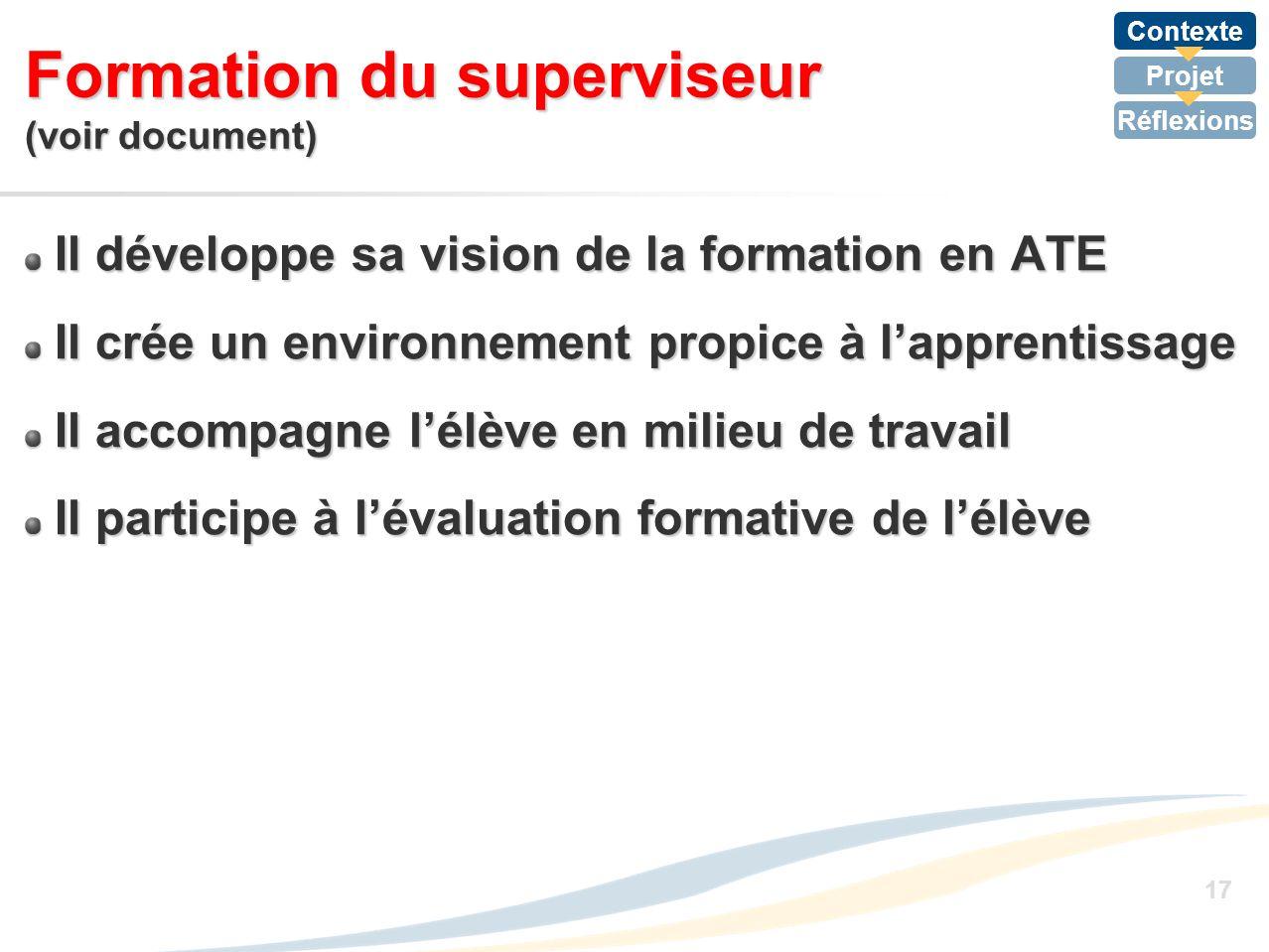 Contexte Projet Réflexions 17 Formation du superviseur (voir document) Il développe sa vision de la formation en ATE Il crée un environnement propice
