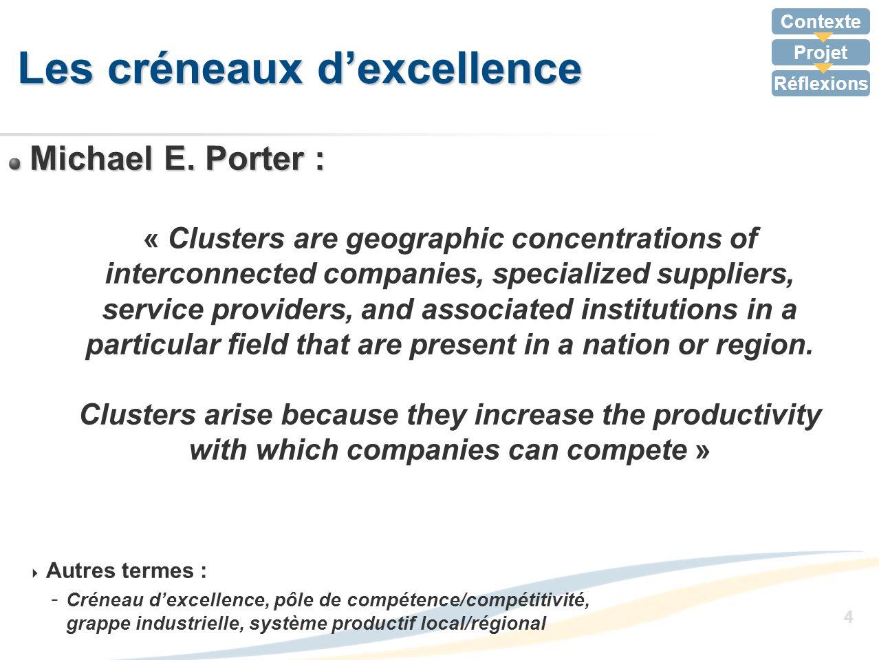Contexte Projet Réflexions 4 Les créneaux dexcellence Michael E. Porter : « Clusters are geographic concentrations of interconnected companies, specia