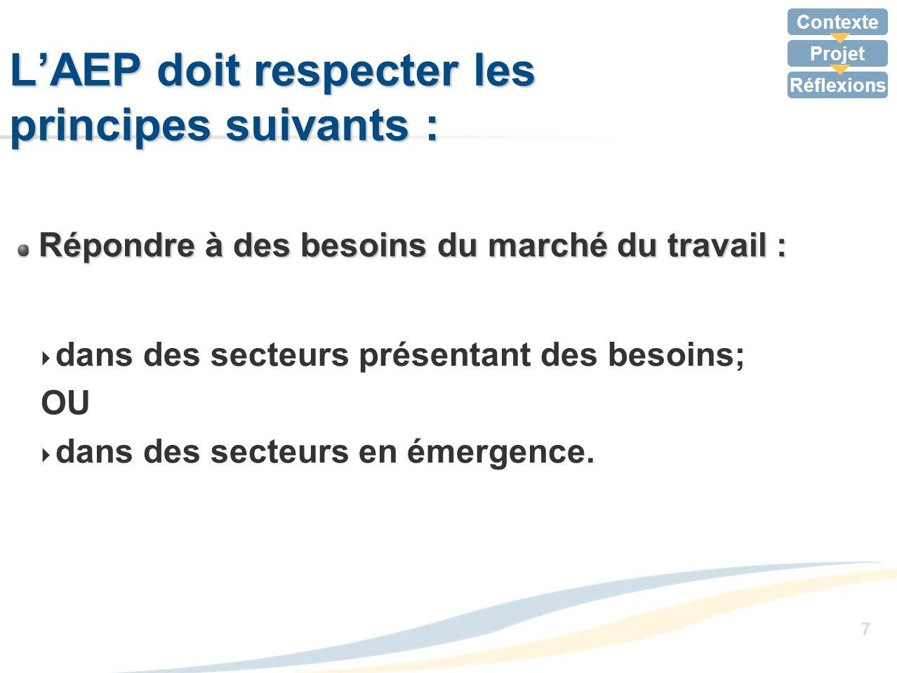 Contexte Projet Réflexions 7 LAEP doit respecter les principes suivants : Répondre à des besoins du marché du travail : dans des secteurs présentant d