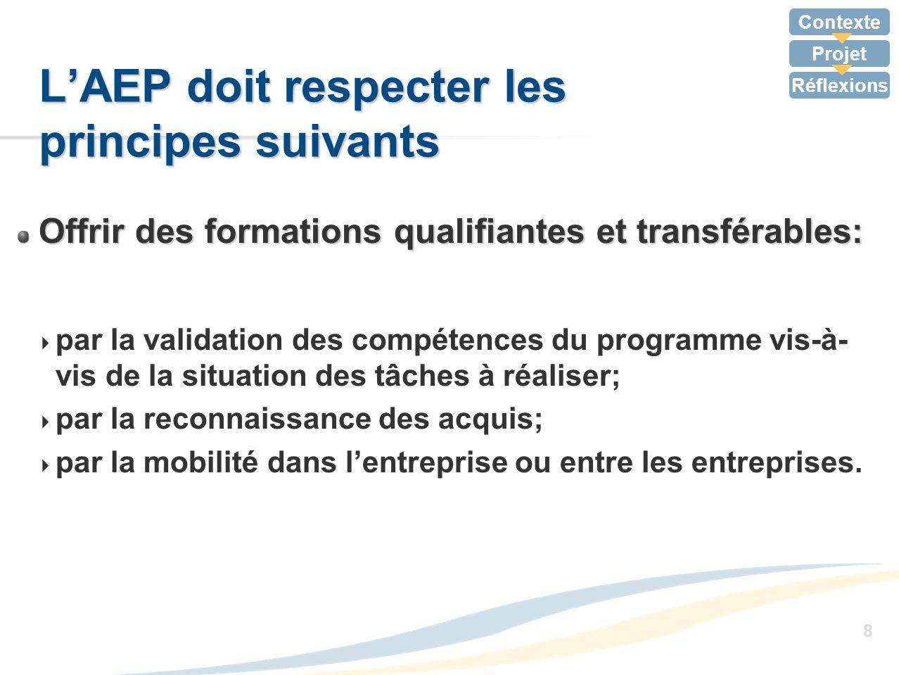 Contexte Projet Réflexions 8 LAEP doit respecter les principes suivants Offrir des formations qualifiantes et transférables: par la validation des com