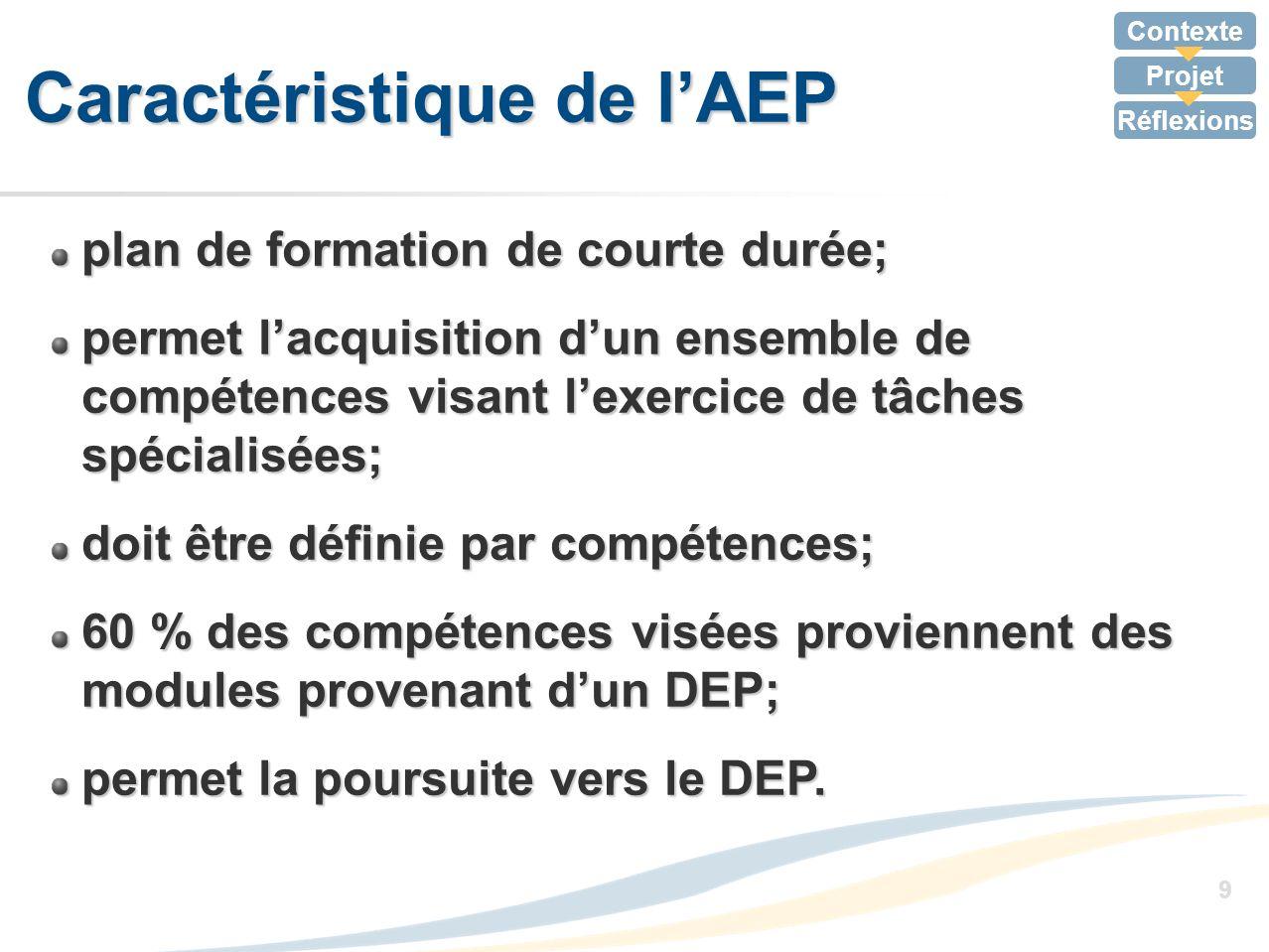 Contexte Projet Réflexions 9 Caractéristique de lAEP plan de formation de courte durée; permet lacquisition dun ensemble de compétences visant lexerci