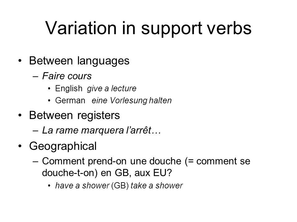 Variation in support verbs Between languages –Faire cours English give a lecture German eine Vorlesung halten Between registers –La rame marquera larr