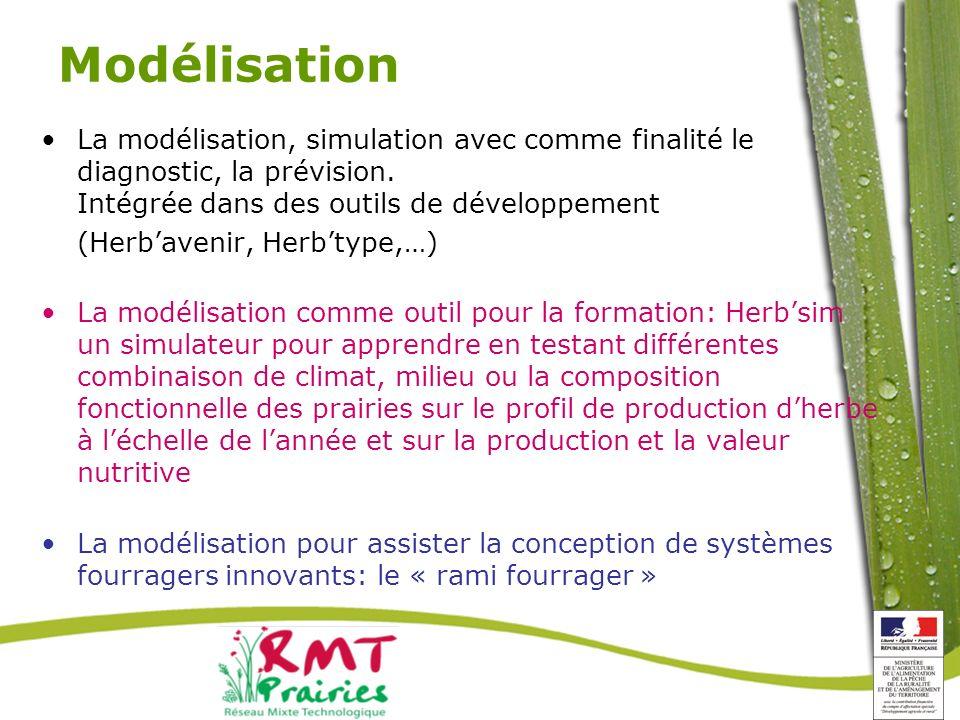 Modélisation La modélisation, simulation avec comme finalité le diagnostic, la prévision.