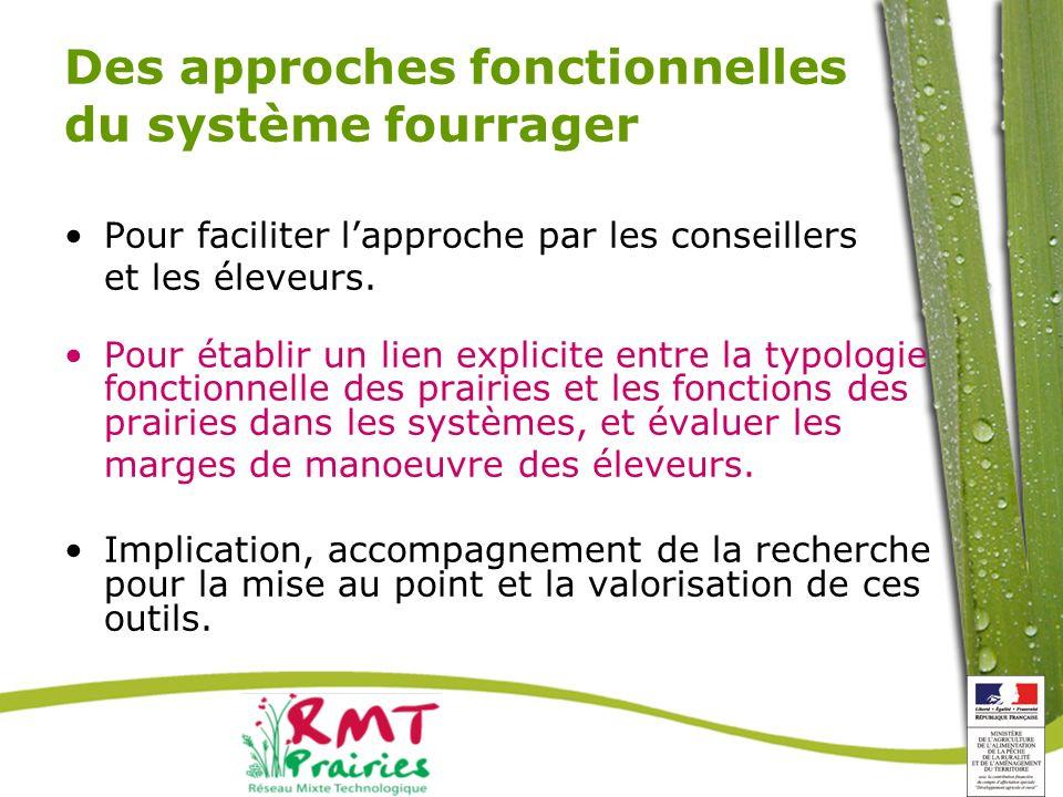 Des approches fonctionnelles du système fourrager Pour faciliter lapproche par les conseillers et les éleveurs.