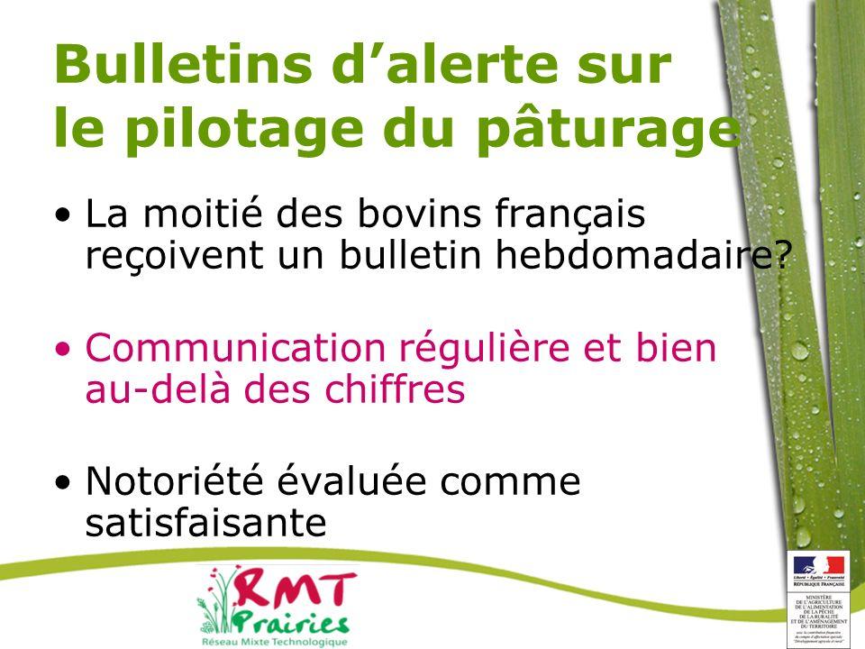 Bulletins dalerte sur le pilotage du pâturage La moitié des bovins français reçoivent un bulletin hebdomadaire.