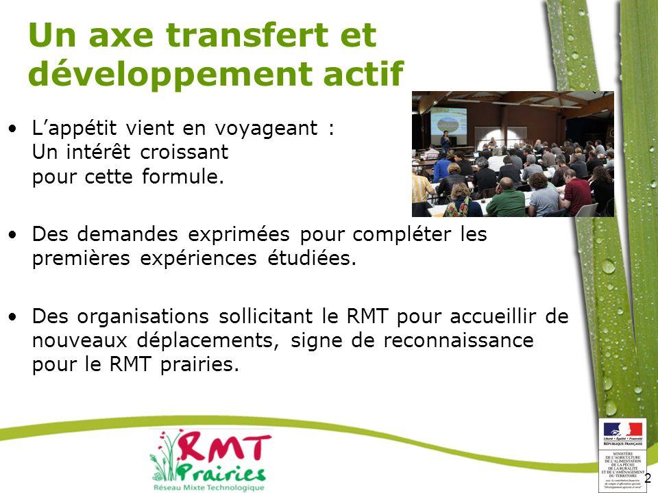 Un axe transfert et développement actif Lappétit vient en voyageant : Un intérêt croissant pour cette formule.