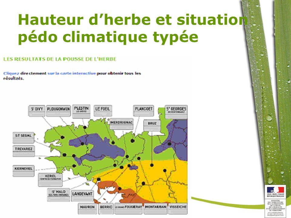 Hauteur dherbe et situation pédo climatique typée
