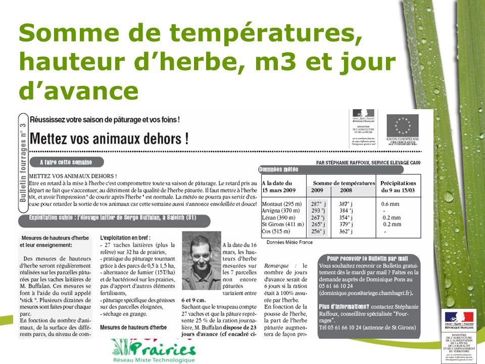 Somme de températures, hauteur dherbe, m3 et jour davance