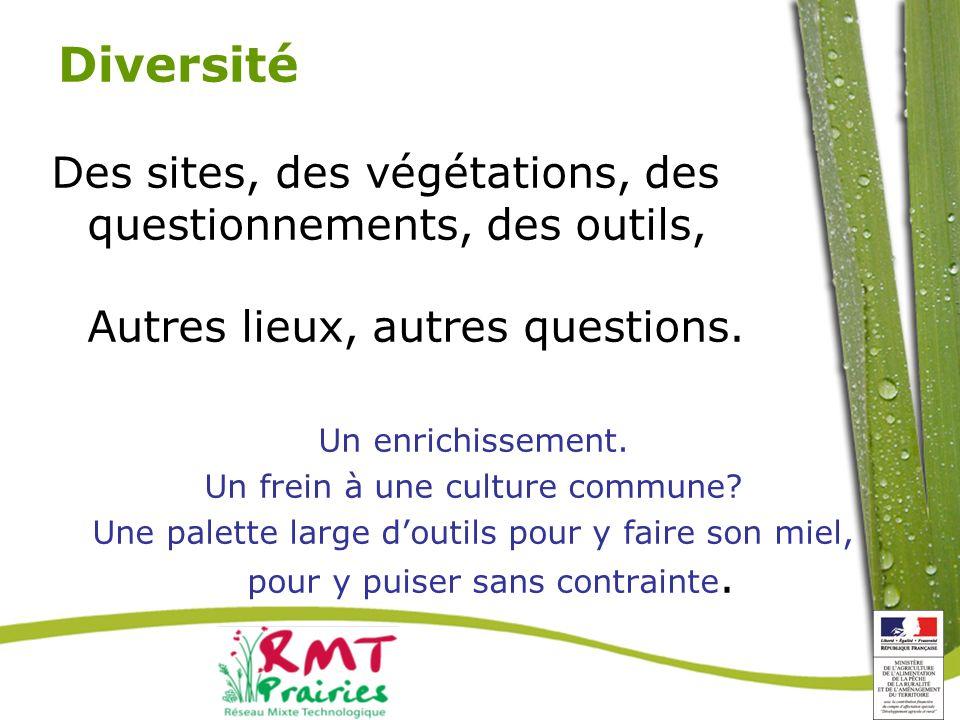 Diversité Des sites, des végétations, des questionnements, des outils, Autres lieux, autres questions.