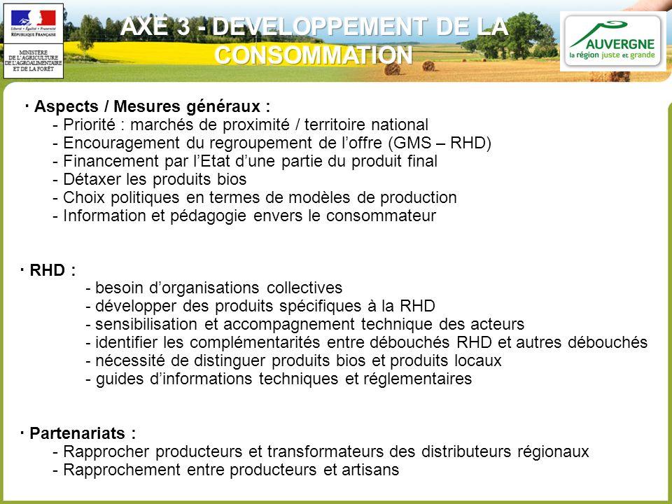 Aspects / Mesures généraux : - Priorité : marchés de proximité / territoire national - Encouragement du regroupement de loffre (GMS – RHD) - Financeme