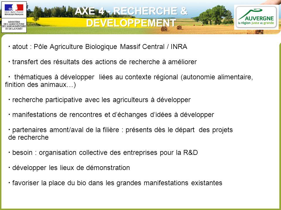 atout : Pôle Agriculture Biologique Massif Central / INRA transfert des résultats des actions de recherche à améliorer thématiques à développer liées