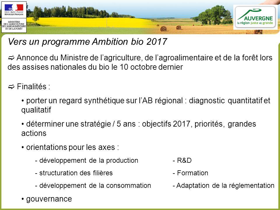 Vers un programme Ambition bio 2017 Annonce du Ministre de lagriculture, de lagroalimentaire et de la forêt lors des assises nationales du bio le 10 o