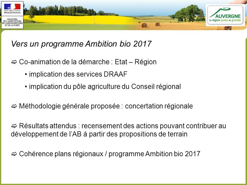 Vers un programme Ambition bio 2017 Co-animation de la démarche : Etat – Région implication des services DRAAF implication du pôle agriculture du Cons