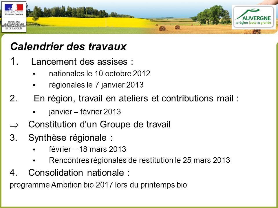 Calendrier des travaux 1. Lancement des assises : nationales le 10 octobre 2012 régionales le 7 janvier 2013 2. En région, travail en ateliers et cont
