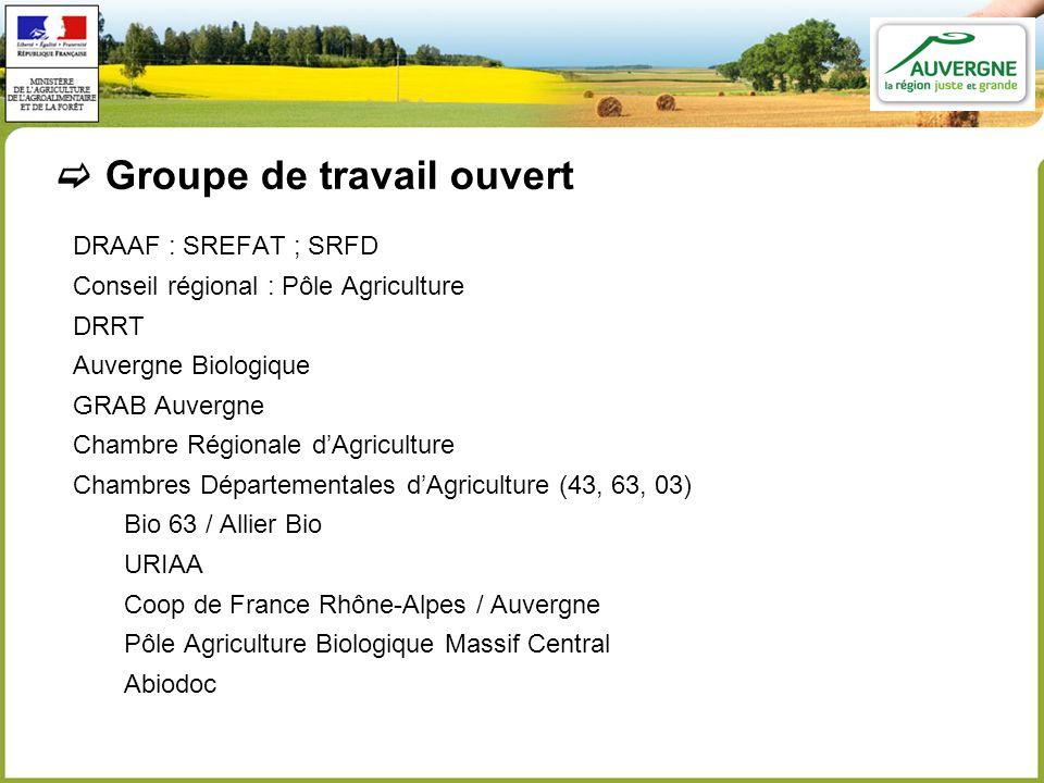 Groupe de travail ouvert DRAAF : SREFAT ; SRFD Conseil régional : Pôle Agriculture DRRT Auvergne Biologique GRAB Auvergne Chambre Régionale dAgricultu