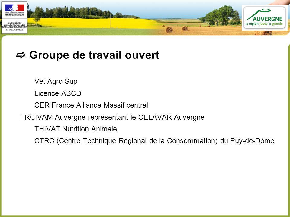 Groupe de travail ouvert Vet Agro Sup Licence ABCD CER France Alliance Massif central FRCIVAM Auvergne représentant le CELAVAR Auvergne THIVAT Nutriti