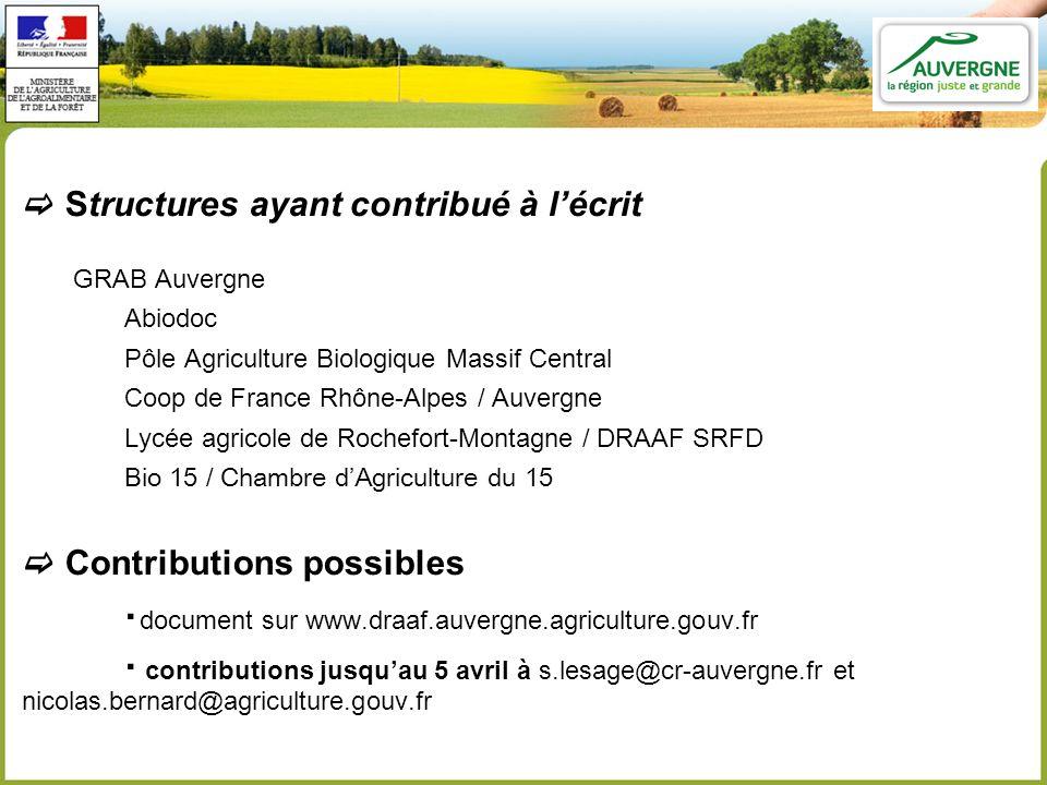 Structures ayant contribué à lécrit GRAB Auvergne Abiodoc Pôle Agriculture Biologique Massif Central Coop de France Rhône-Alpes / Auvergne Lycée agric
