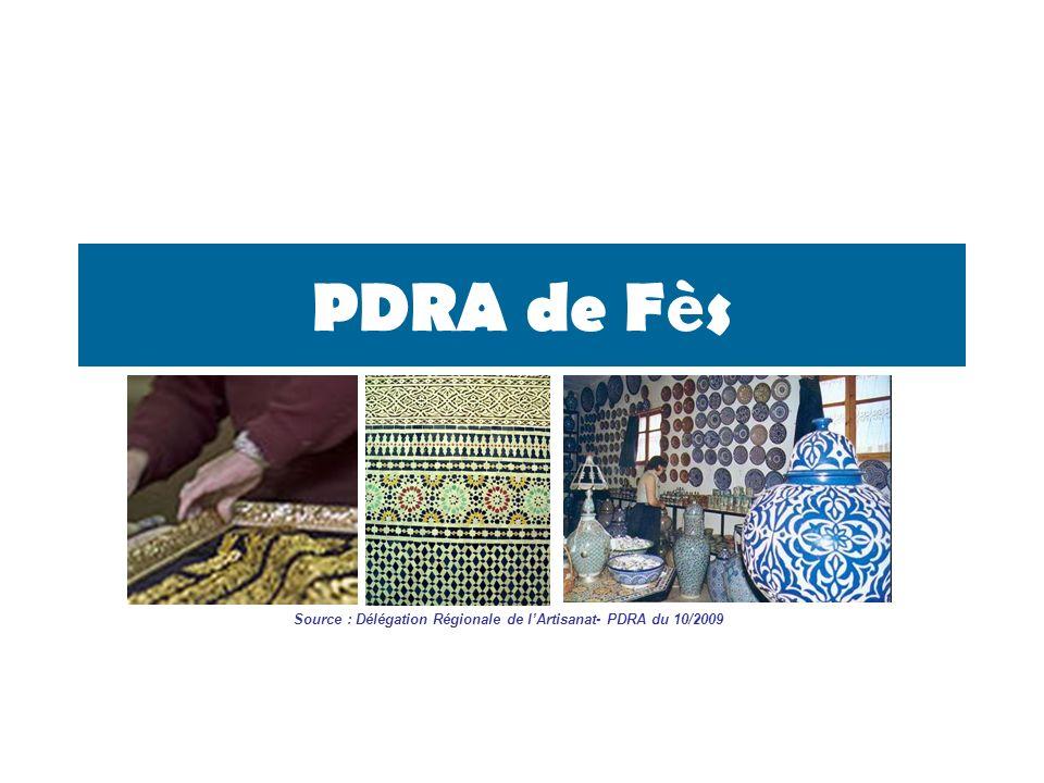 PDRA de F è s Source : Délégation Régionale de lArtisanat- PDRA du 10/2009
