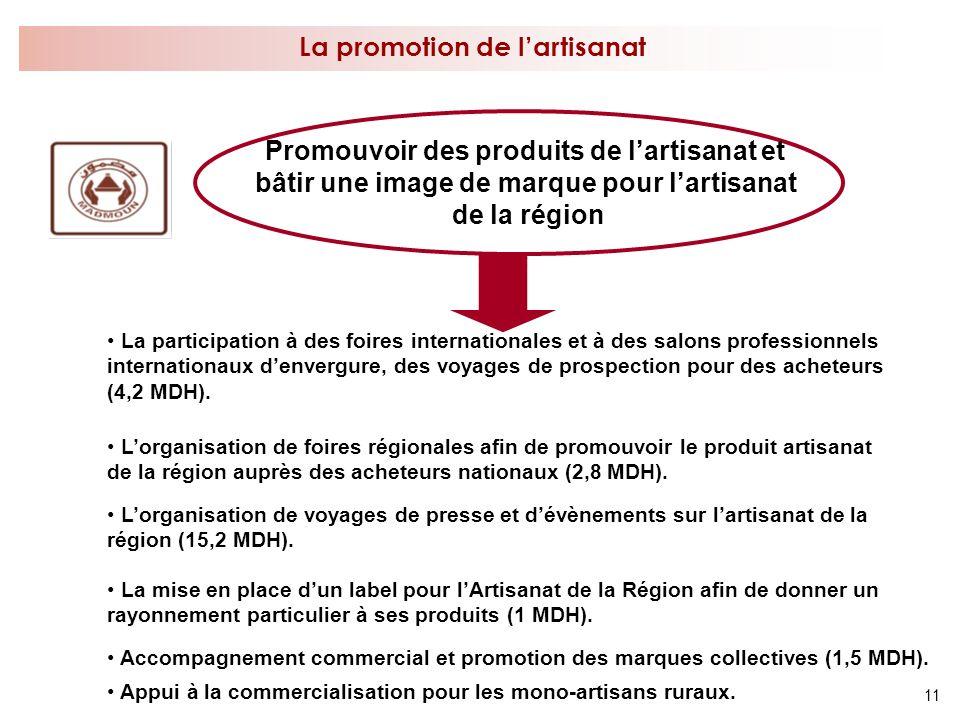 11 La promotion de lartisanat Promouvoir des produits de lartisanat et bâtir une image de marque pour lartisanat de la région La participation à des f