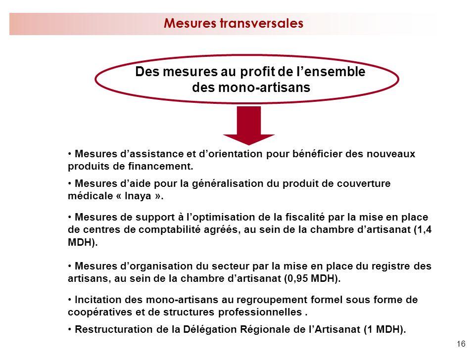 16 Mesures transversales Des mesures au profit de lensemble des mono-artisans Mesures dassistance et dorientation pour bénéficier des nouveaux produit