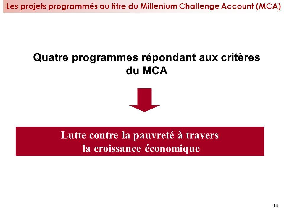 19 Les projets programmés au titre du Millenium Challenge Account (MCA) Quatre programmes répondant aux critères du MCA Lutte contre la pauvreté à tra