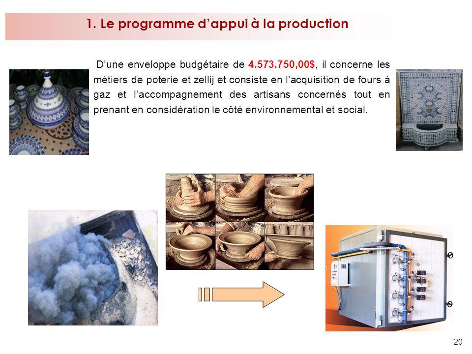 20 1. Le programme dappui à la production Dune enveloppe budgétaire de 4.573.750,00$, il concerne les métiers de poterie et zellij et consiste en lacq