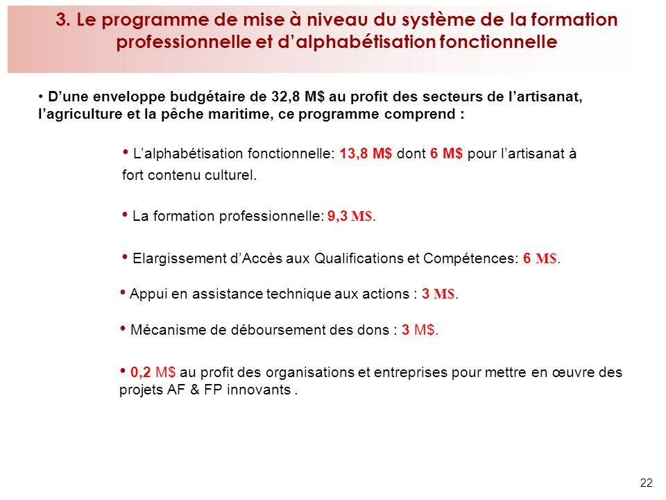 22 3. Le programme de mise à niveau du système de la formation professionnelle et dalphabétisation fonctionnelle Dune enveloppe budgétaire de 32,8 M$