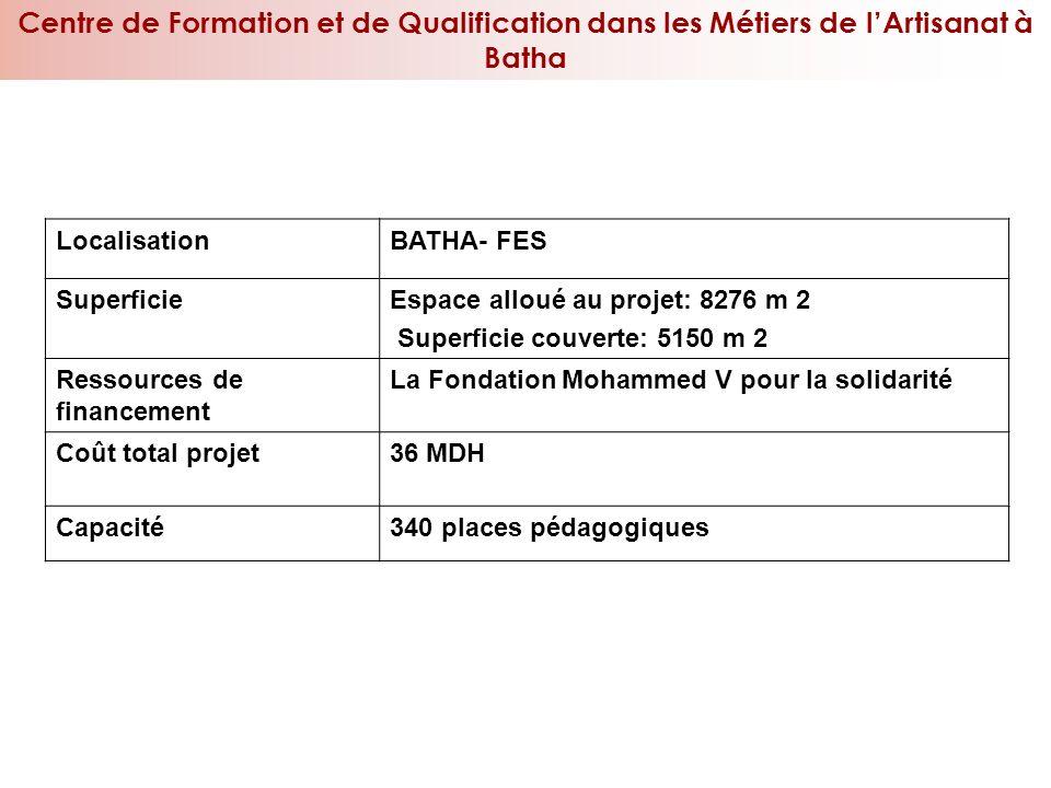 LocalisationBATHA- FES SuperficieEspace alloué au projet: 8276 m 2 Superficie couverte: 5150 m 2 Ressources de financement La Fondation Mohammed V pou