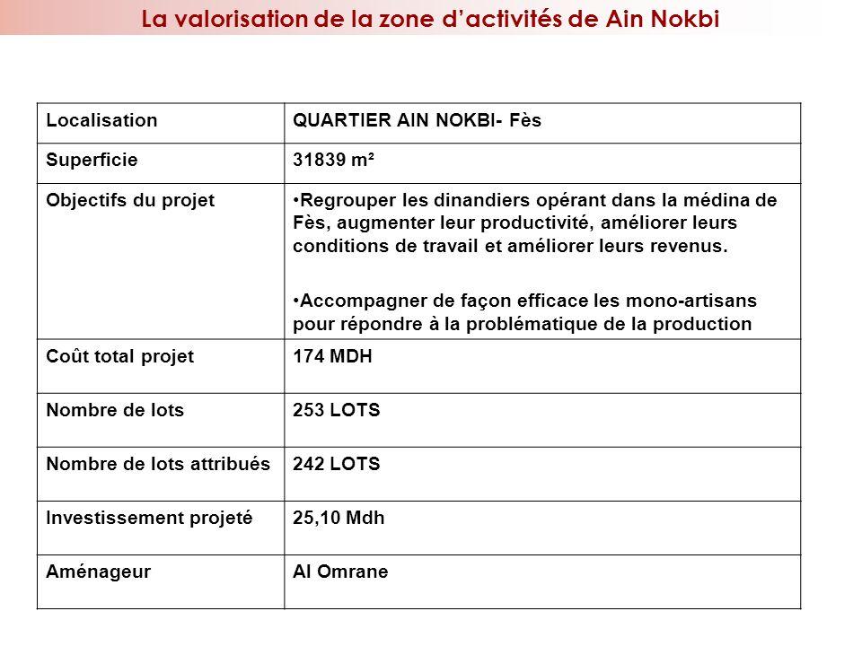 LocalisationQUARTIER AIN NOKBI- Fès Superficie31839 m² Objectifs du projetRegrouper les dinandiers opérant dans la médina de Fès, augmenter leur produ